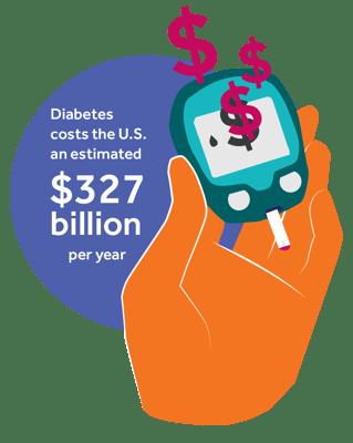 Diabetes_infographics